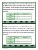 Arbor Day Math Journal Prompts (kindergarten)