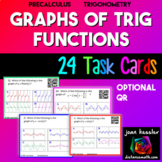Trigonometry:  Transformation of Trig Functions and Graphs