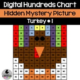 Turkey Hundreds Chart Hidden Picture Activity for Math and