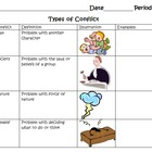 Types of Conflict Graphic Organizer
