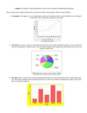 Types of Graphs (Summary)