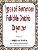 Types of Sentences Foldable Graphic Organizer