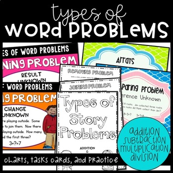 Types of Word Problems