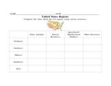 UNITED STATES REGIONS CHART