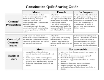 U.S. Constitution Quilt Project Scoring Guide