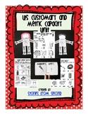 US Customary and Metric Capacity Unit