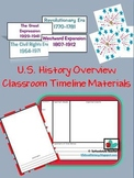 US History Overview Classroom Timeline Research Activity