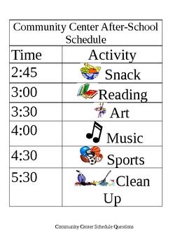 Understanding Schedules