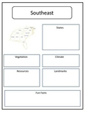 United State Regions Graphic Organizers