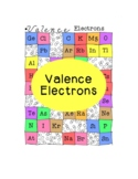 Valence Electrons Coloring Activity Chemistry Science PDF