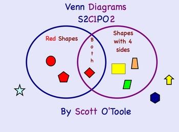 Venn Diagram Smartboard Math Lesson