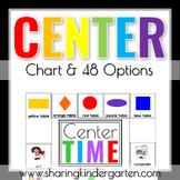 Center Chart