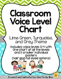 Voice Levels for Lime Green, Turquoise, and Grey Chevron Theme