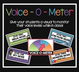 Voice-O-Meter Voice Management System
