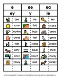 Vowel Phonics Patterns Picture and Word Sorts (Long E - e,