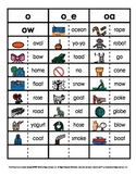 Vowel Phonics Patterns Picture and Word Sorts (Long O - o,