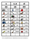 Vowel Phonics Patterns Picture and Word Sorts (Long U - u,