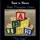 "Vowel Phonogram Chart - ""The Code"""