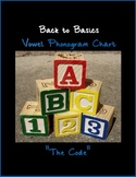 "Vowel Phonogram Chart - ""The Code"""