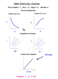 Physics - Graphical Analysis - Water Drop Torture Lab Handouts