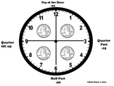 Ways to Tell Time: Quarter Hour Practice/Clocks