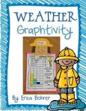 Weather Graphtivity