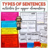 Types of Sentences Scavenger Hunt Activity