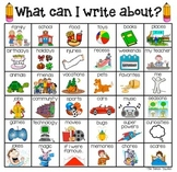 What Can I Write About? {Board Of Ideas Printable}