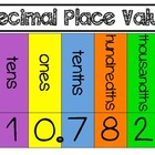 "What are Decimals? Full color posters PLUS an  ""I Have, Wh"