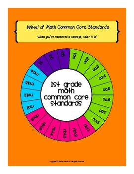 Wheel of 1st Grade Math Common Core Standards