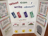 Writing Idea Writing Center