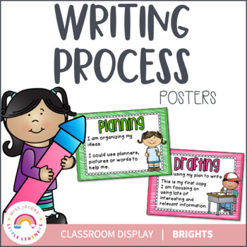 Writing Process Posters (with Bright Colours Background)