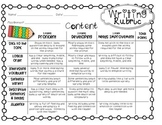 Versatile Writing Rubric {Elementary}