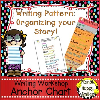 "Writing Workshop Anchor Chart - ""Writing Pattern - Organiz"