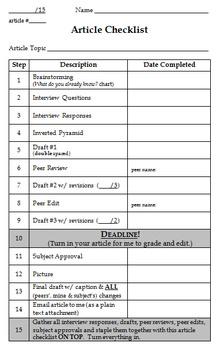 Writing Workshop Checklist for Junior High Journalism