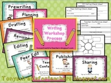 Writing Workshop process posters and graphic organizers-EDITABLE