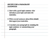 Writing a Paragraph - The Sandwich Paragraph
