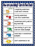 Zero to Five Quick Check - Formative Assessment Poster