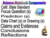 science notebooks components