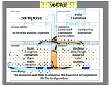 voCAB  compose ( test taking vocabulary )